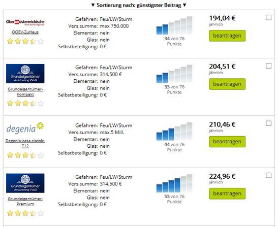 Preisvergleich zur Wohngebäudeversicherung ZuHaus der Oberösterreichischen Versicherung