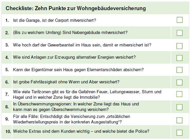 Checkliste zur Wohngebäudeversicherung Zuhaus der Oberösterreichischen