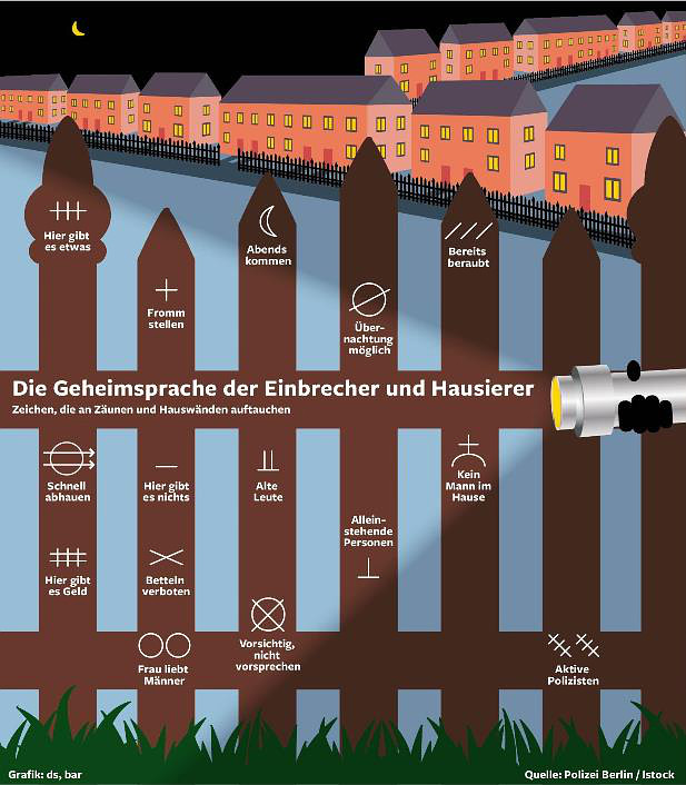 infografik der woche die geheimen zeichen der einbrecher pfefferminzia das multimedium f r. Black Bedroom Furniture Sets. Home Design Ideas