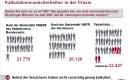 So hoch ist die Lebenserwartung in Deutschland