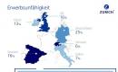 Deutsche schätzen das Risiko der Erwerbsunfähigkeit dramatisch falsch ein