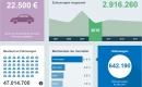 Der große Kfz-Vergleich – so fährt Deutschland