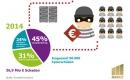 Markel startet neue Cyber-Versicherung