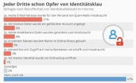 Identitätsklau im Web ereilt schon jeden Dritten