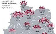 Versicherer leisten Rekordsumme für Fahrraddiebstahl