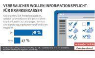 Verbraucherschützer fordern Informationspflichten für Krankenkassen