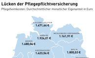Deutsche müssen fürs Pflegeheim tiefer in die Tasche greifen