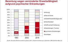 Deutsche schätzen Depressionen falsch ein