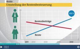 Immer mehr Rentner von Doppelbesteuerung betroffen
