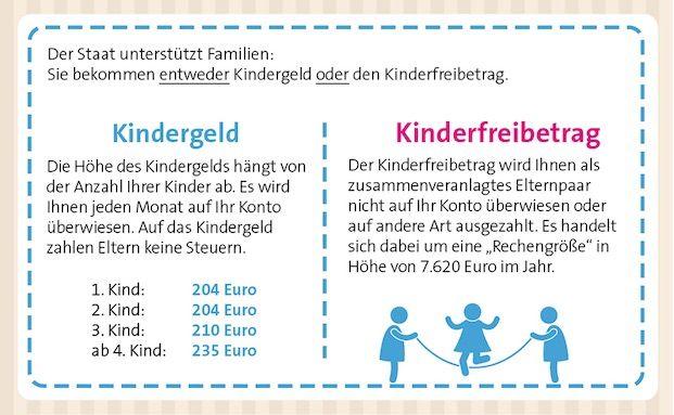 Ist kinderfreibetrag was ein Kinder: Wie