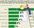 Wofür die Deutschen die Milliardenhilfen ausgeben wollen