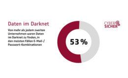 Daten jedes zweiten Mittelständlers landen im Darknet